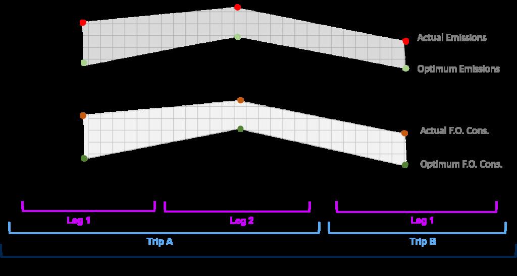 METIS-Voyage-trip-leg