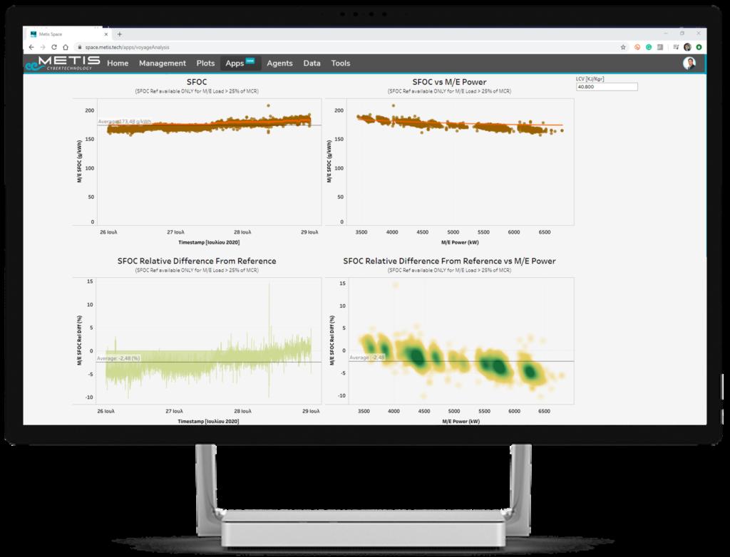 METIS-SFOC-Analysis