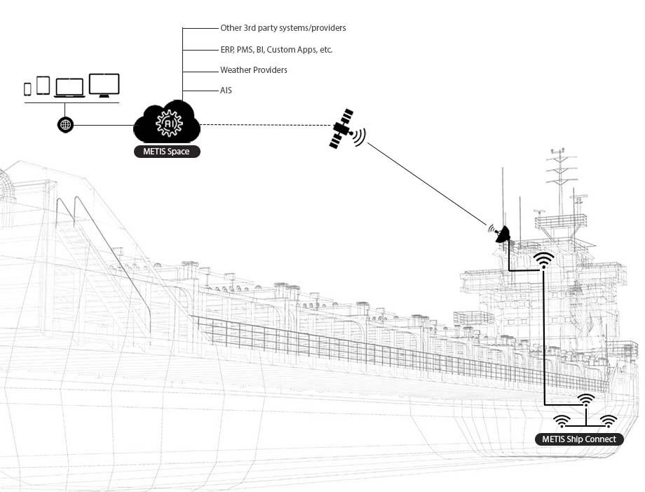 vessel wireframe diagram v2b